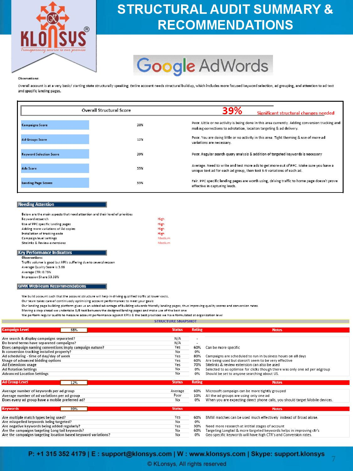 PPC Audit Report Format-page-007