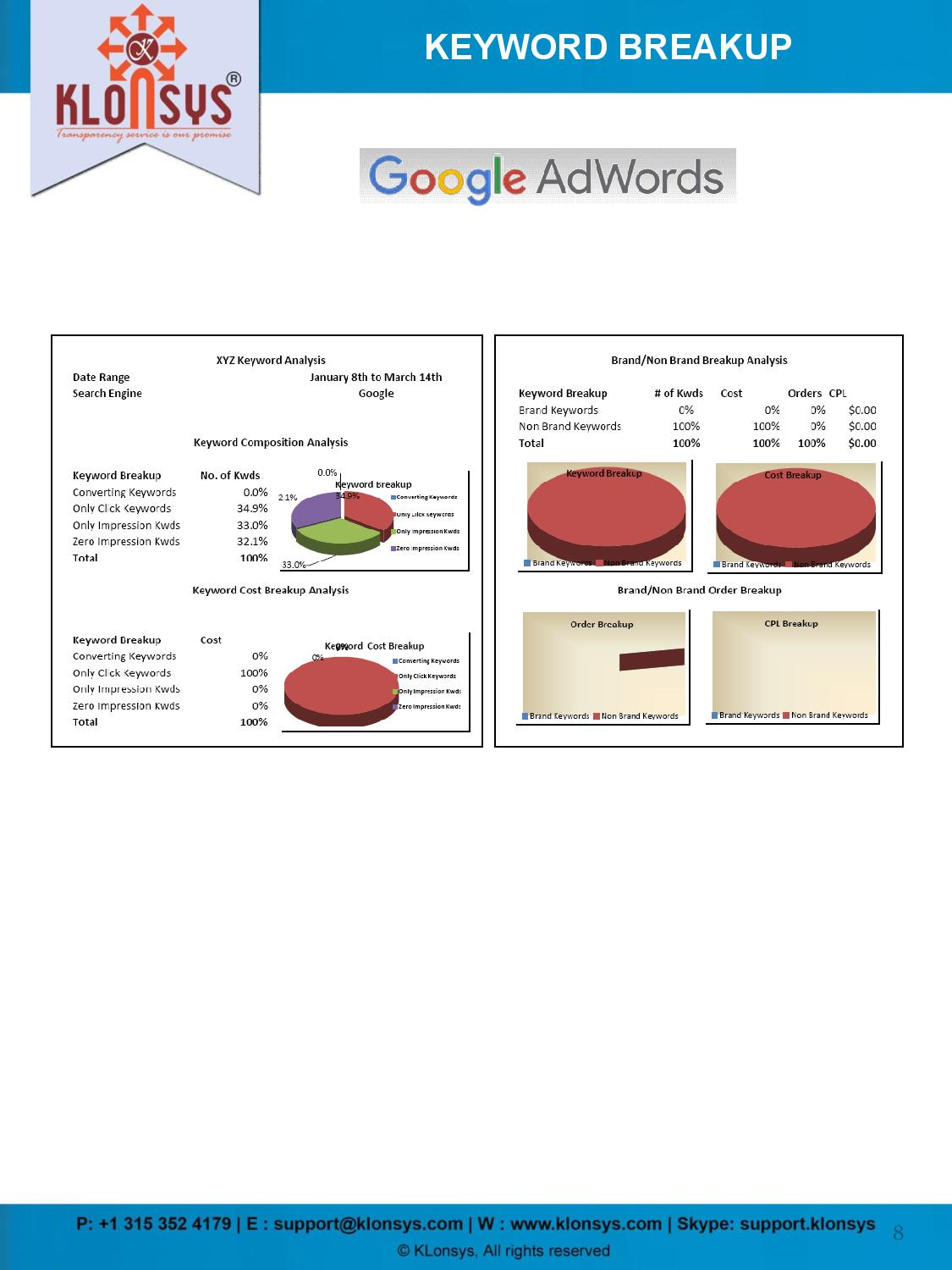 PPC Audit Report Format-page-008