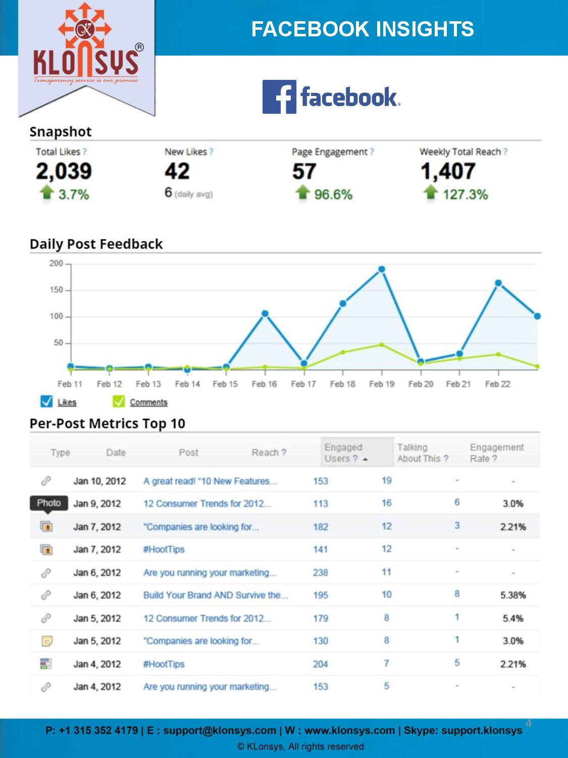 Social Media Report -page-004